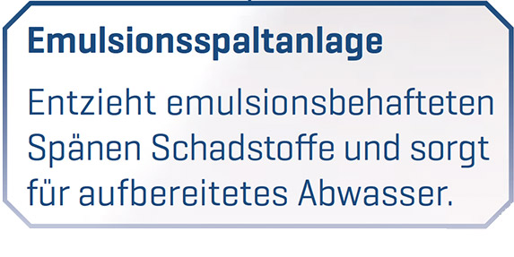 Emulsionsspaltanlage Schrott Entsorgung Göttingen - Resebeck